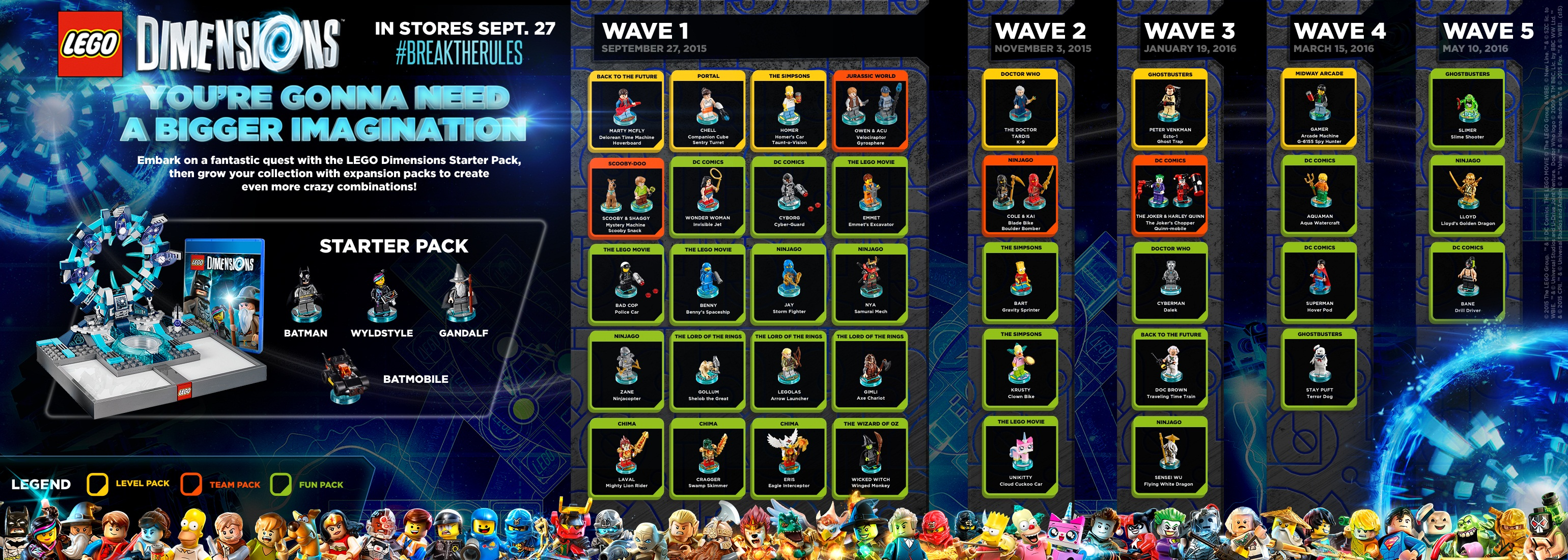 LEGO Dimensions Waves